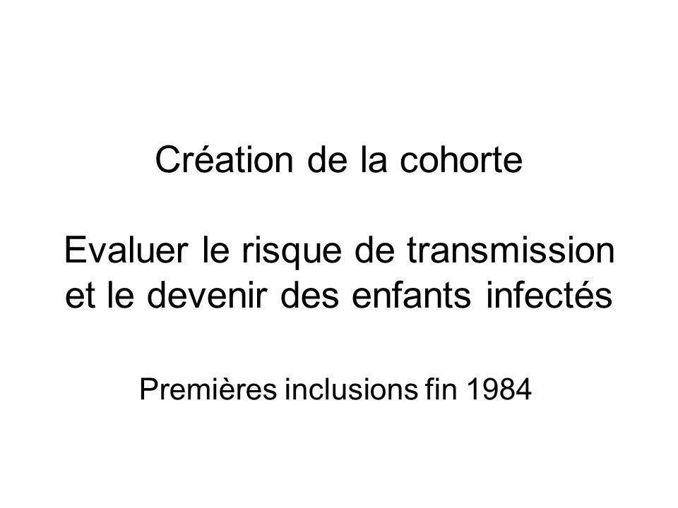 Premières inclusions fin 1984