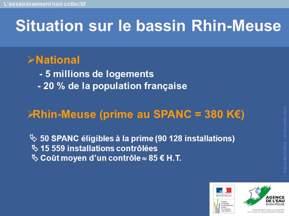 Situation sur le bassin Rhin-Meuse