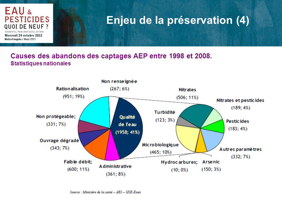 Enjeu de la préservation (4)