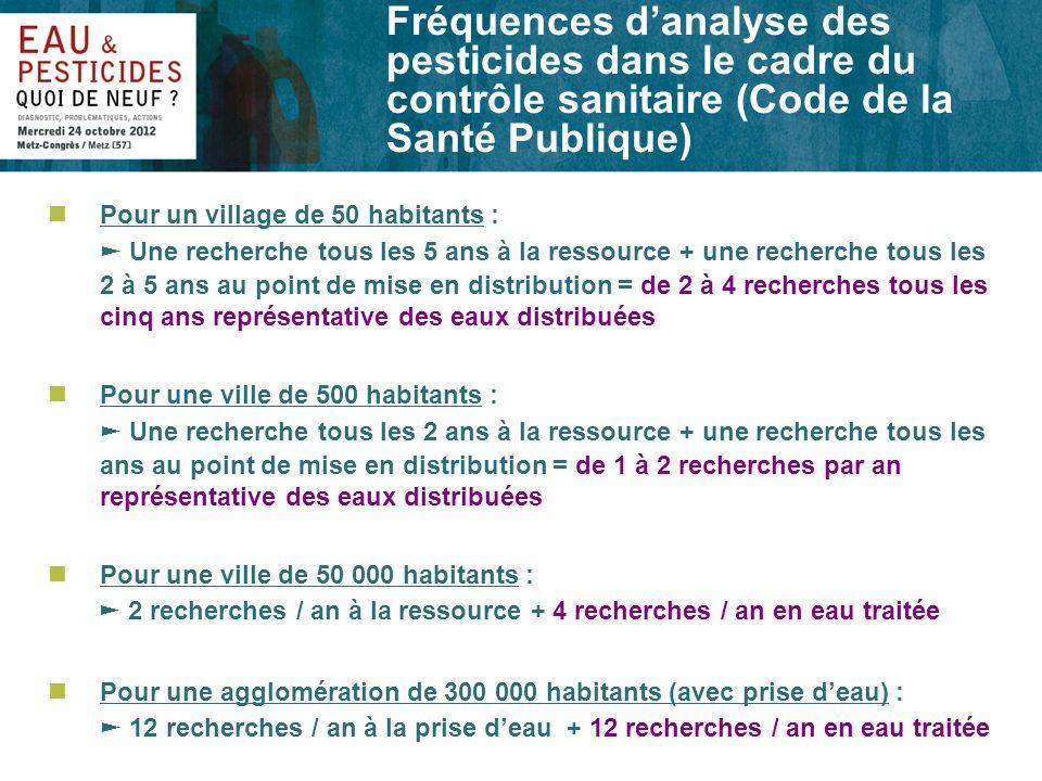 Fréquences d'analyse des pesticides dans le cadre du contrôle sanitaire (Code de la Santé Publique)