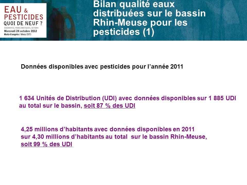 Bilan qualité eaux distribuées sur le bassin Rhin-Meuse pour les pesticides (1)