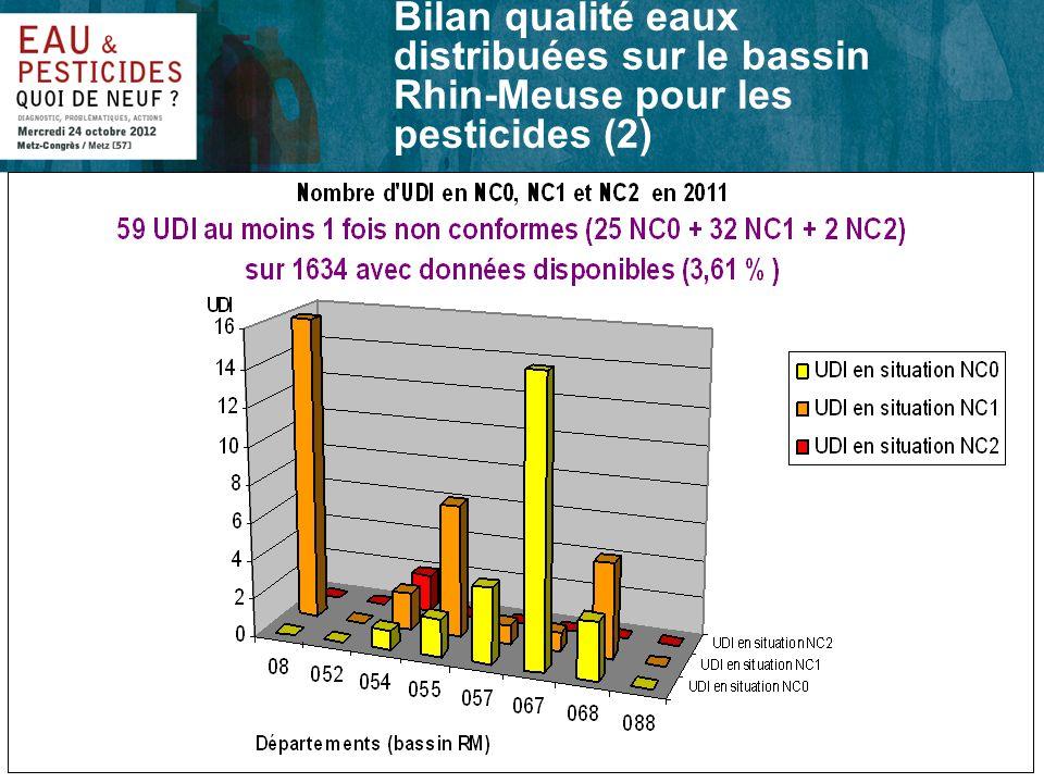 Bilan qualité eaux distribuées sur le bassin Rhin-Meuse pour les pesticides (2)