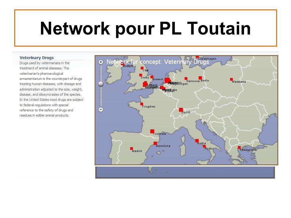 Network pour PL Toutain