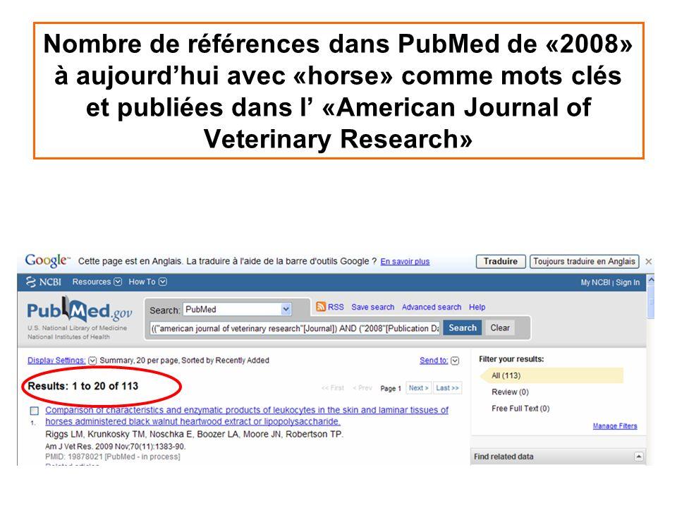 Nombre de références dans PubMed de «2008» à aujourd'hui avec «horse» comme mots clés et publiées dans l' «American Journal of Veterinary Research»