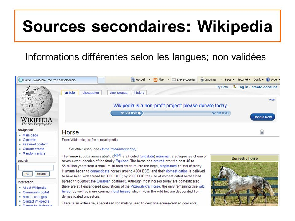 Sources secondaires: Wikipedia