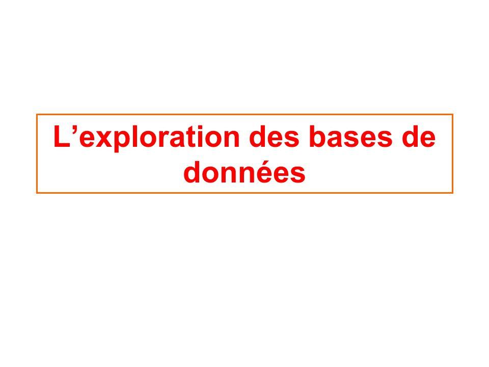 L'exploration des bases de données