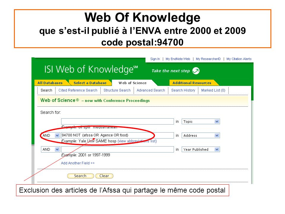 Web Of Knowledge que s'est-il publié à l'ENVA entre 2000 et 2009 code postal:94700