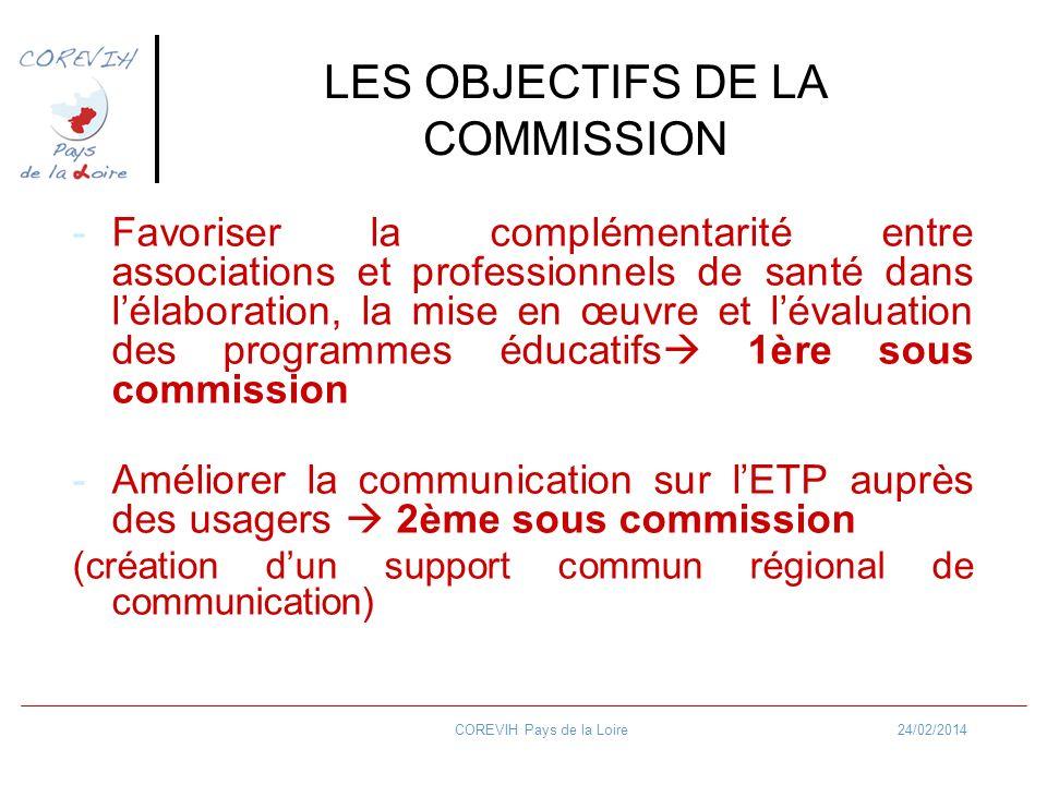 LES OBJECTIFS DE LA COMMISSION