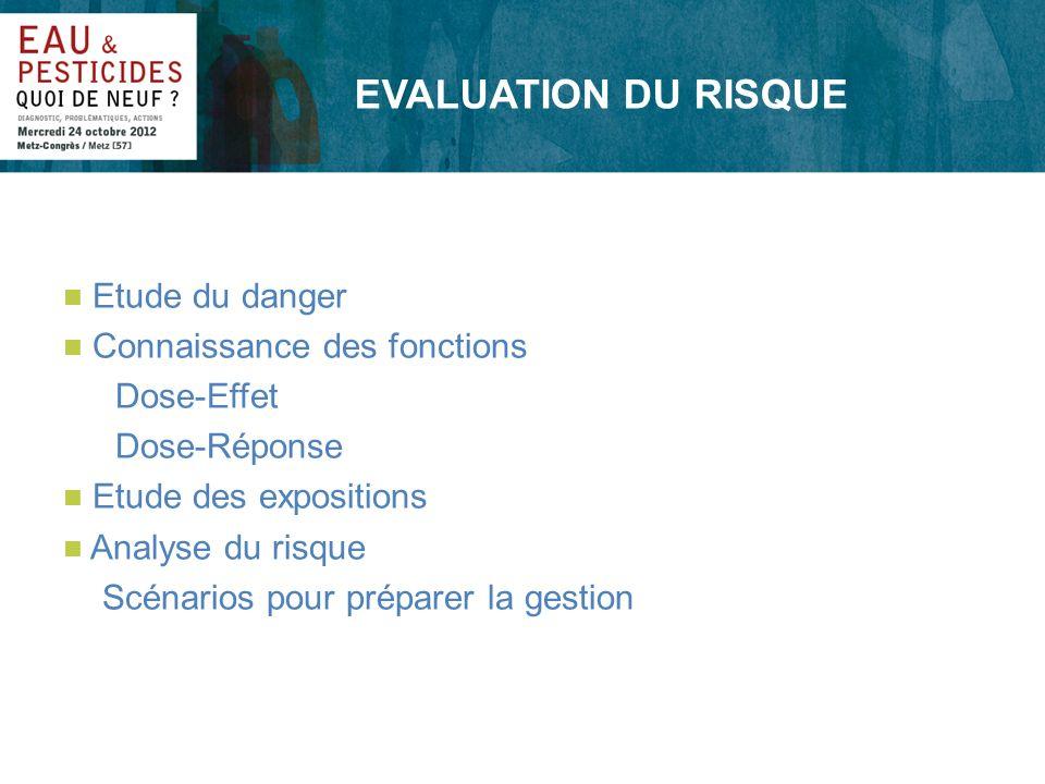 EVALUATION DU RISQUE Dose-Effet Dose-Réponse
