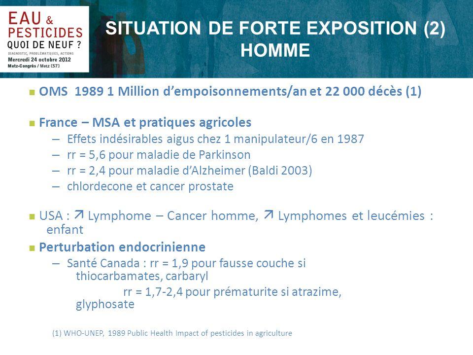 SITUATION DE FORTE EXPOSITION (2) HOMME