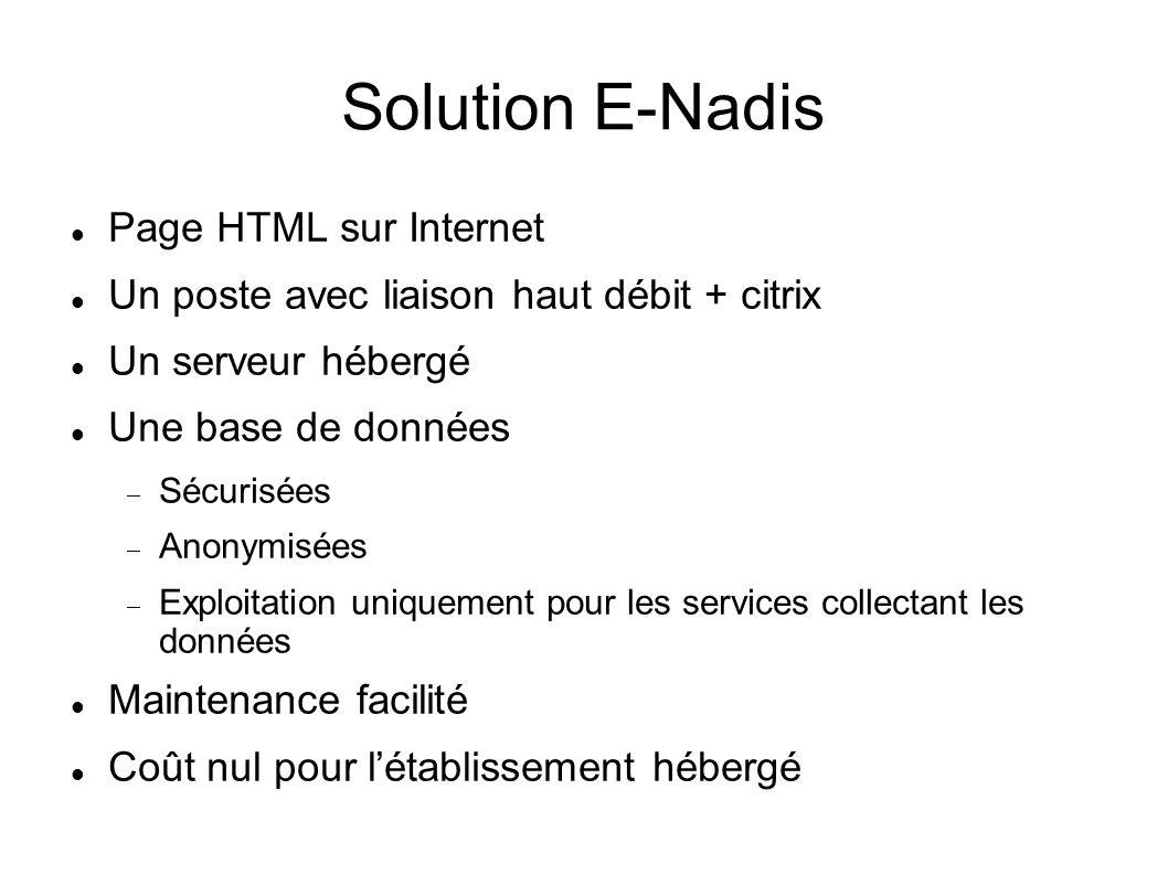 Solution E-Nadis Page HTML sur Internet