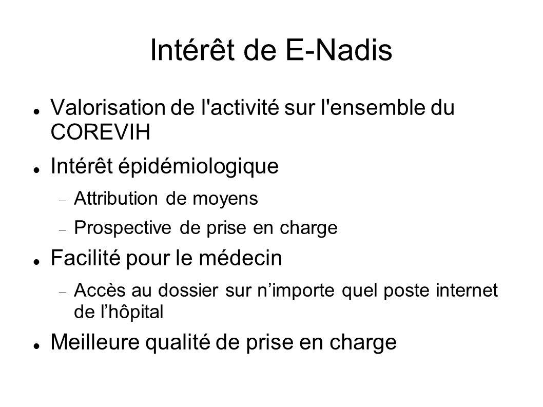 Intérêt de E-NadisValorisation de l activité sur l ensemble du COREVIH. Intérêt épidémiologique. Attribution de moyens.
