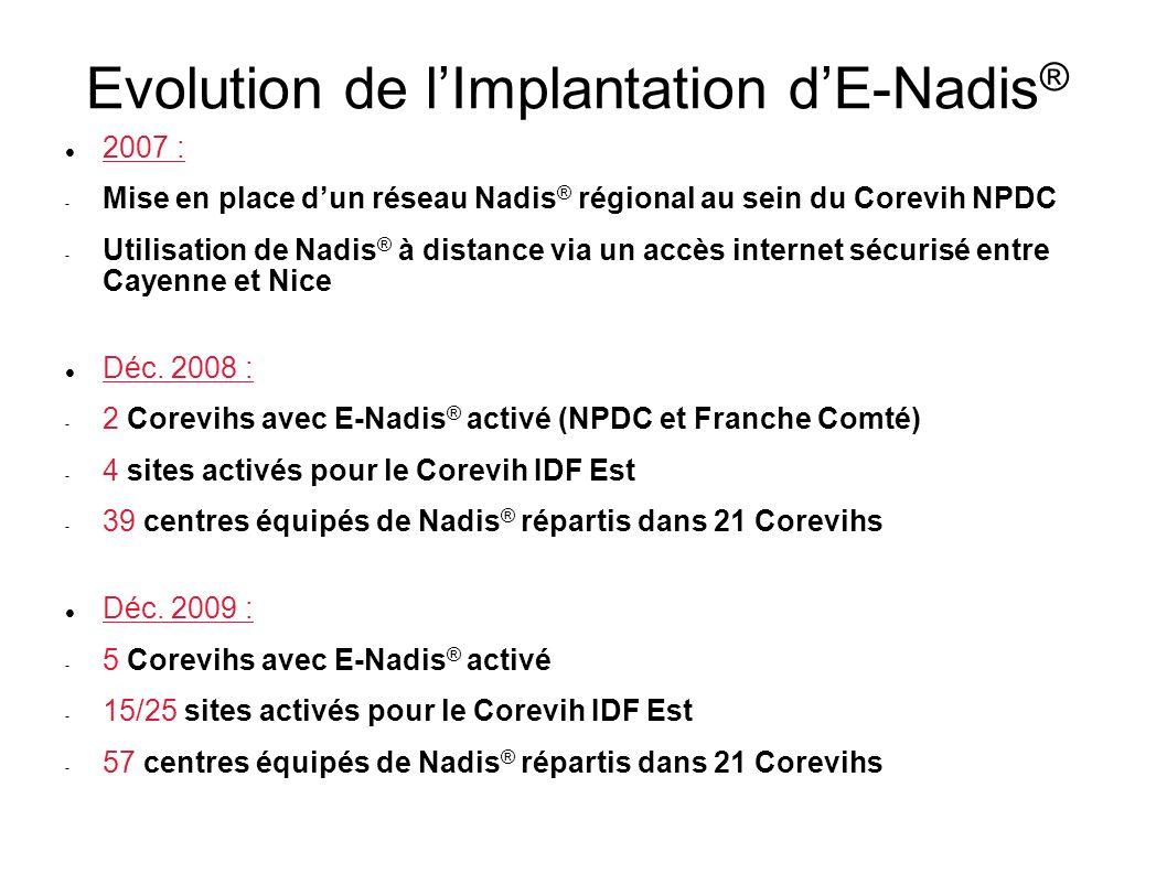 Evolution de l'Implantation d'E-Nadis®
