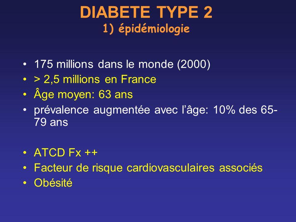 DIABETE TYPE 2 1) épidémiologie