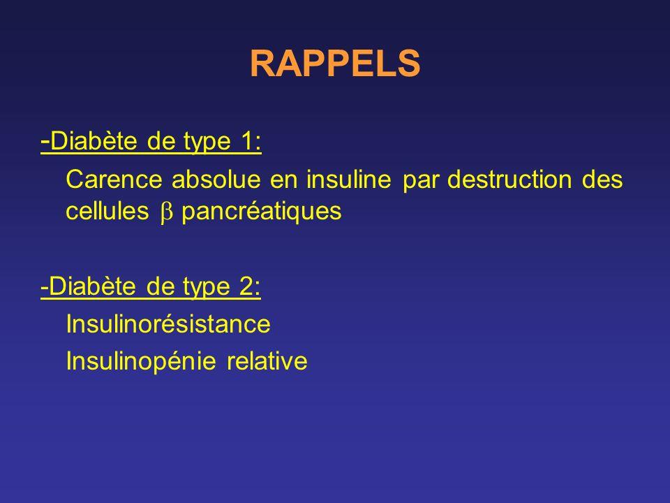 RAPPELS -Diabète de type 1: