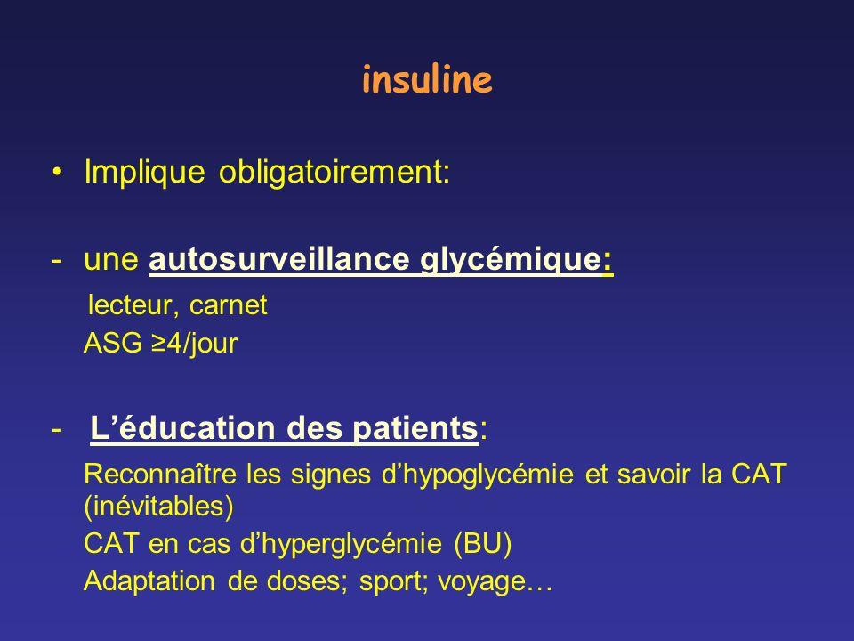 insuline Implique obligatoirement: une autosurveillance glycémique: