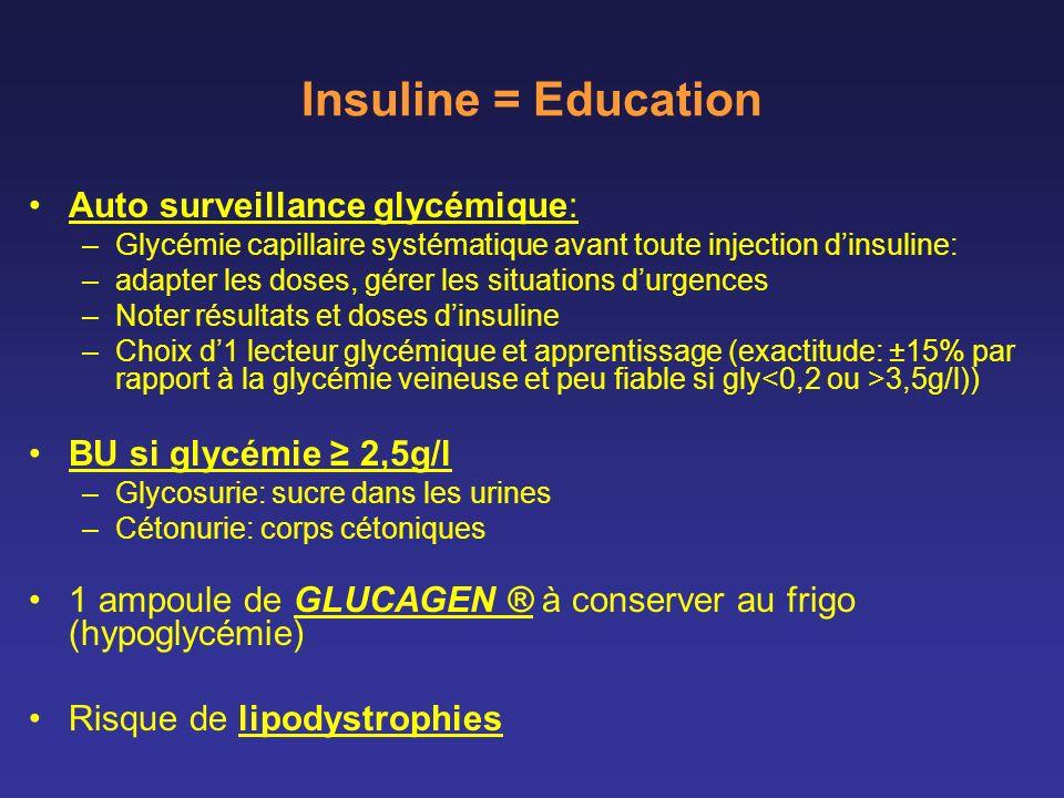 Insuline = Education Auto surveillance glycémique: