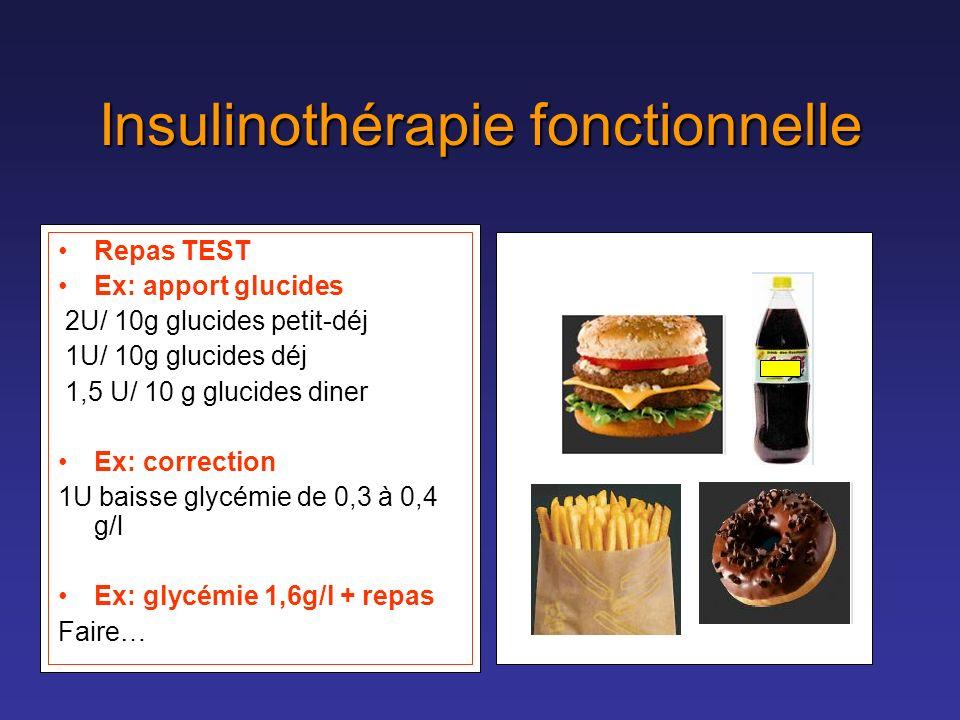 Insulinothérapie fonctionnelle