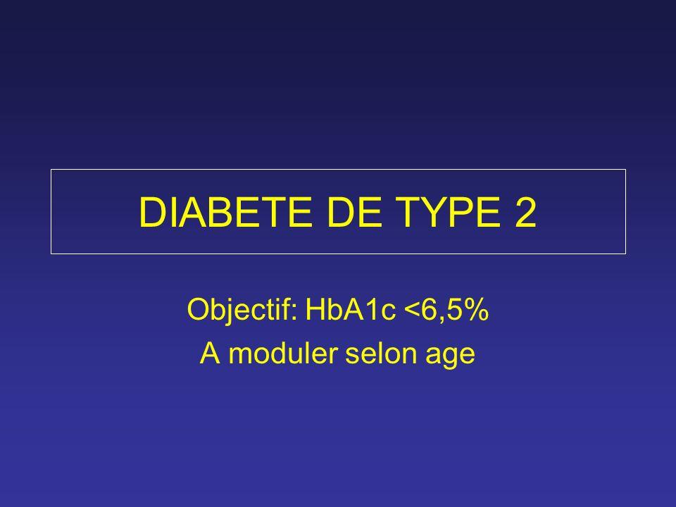 Objectif: HbA1c <6,5% A moduler selon age