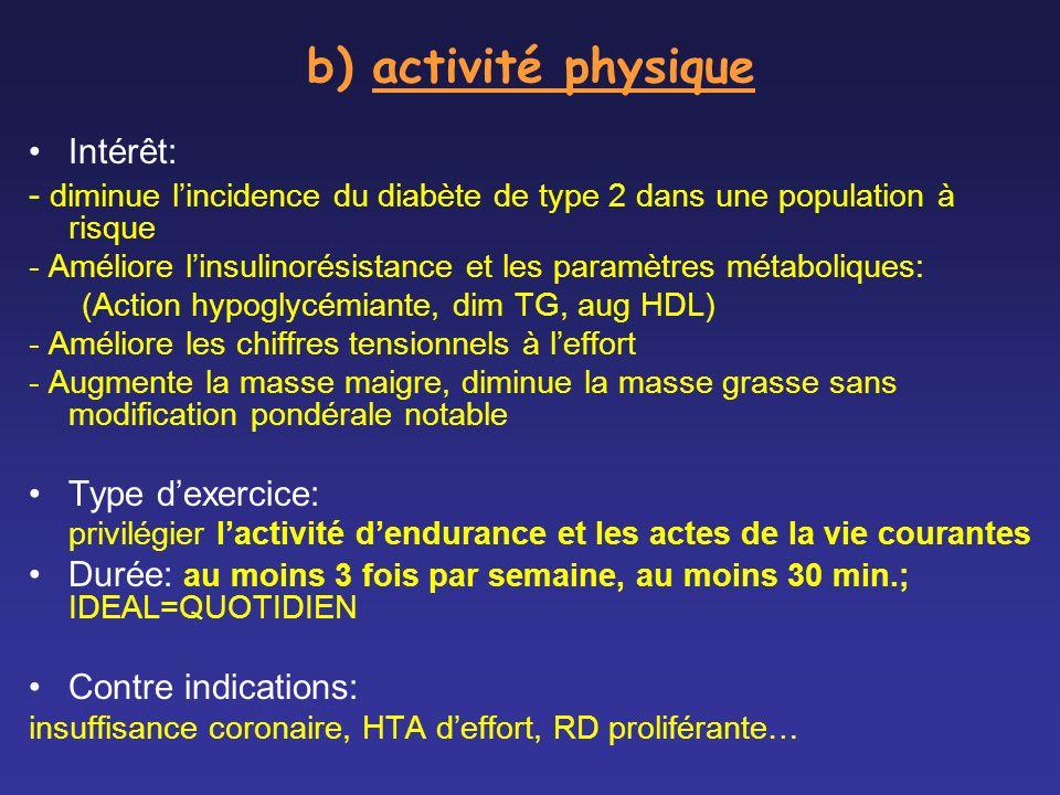 b) activité physique Intérêt: