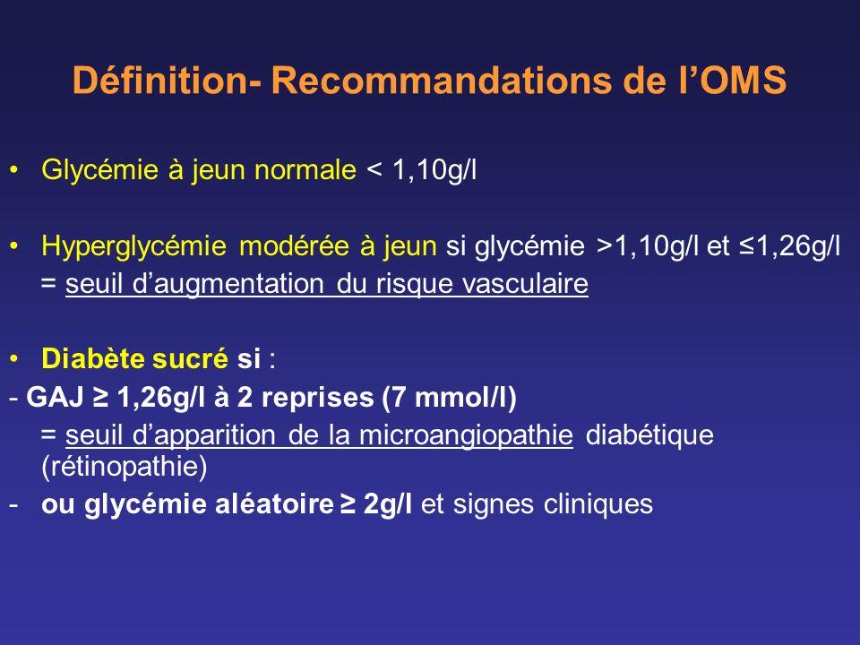 Définition- Recommandations de l'OMS