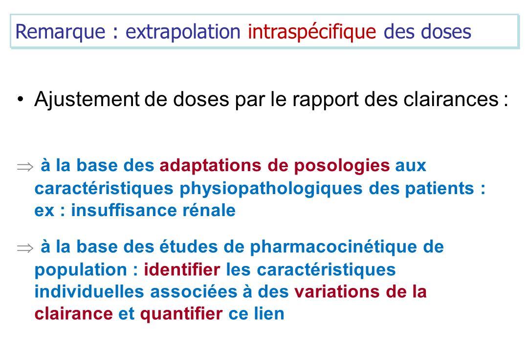 Remarque : extrapolation intraspécifique des doses