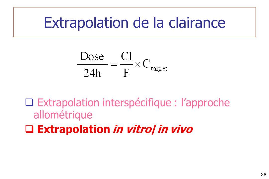 Extrapolation de la clairance