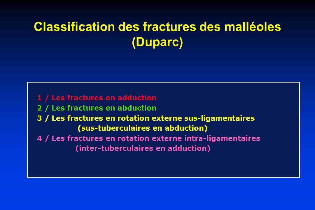 Classification des fractures des malléoles (Duparc)