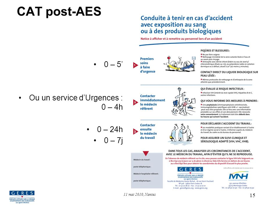 CAT post-AES 0 – 5' Ou un service d'Urgences : 0 – 4h 0 – 24h 0 – 7j