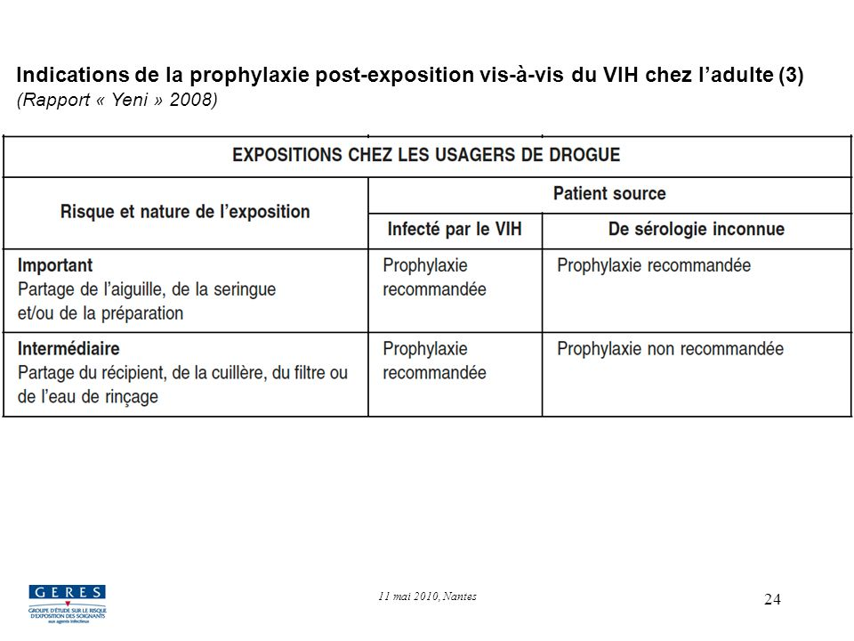 Indications de la prophylaxie post-exposition vis-à-vis du VIH chez l'adulte (3) (Rapport « Yeni » 2008)