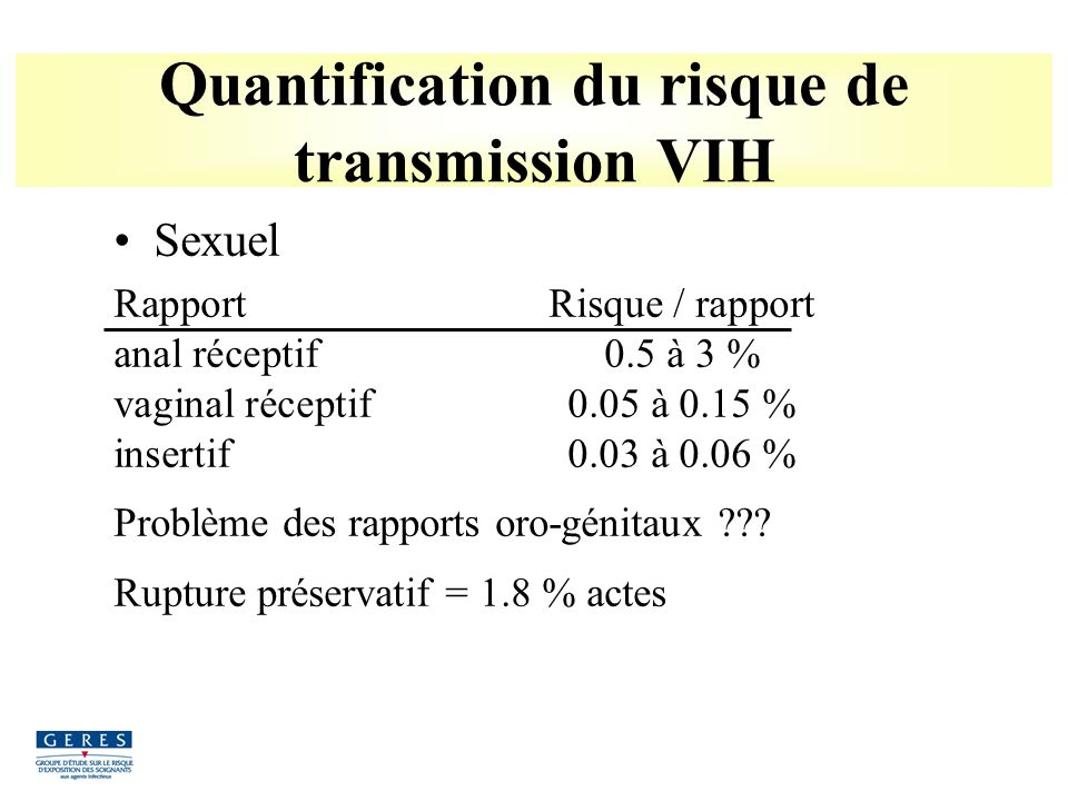 Quantification du risque de transmission VIH