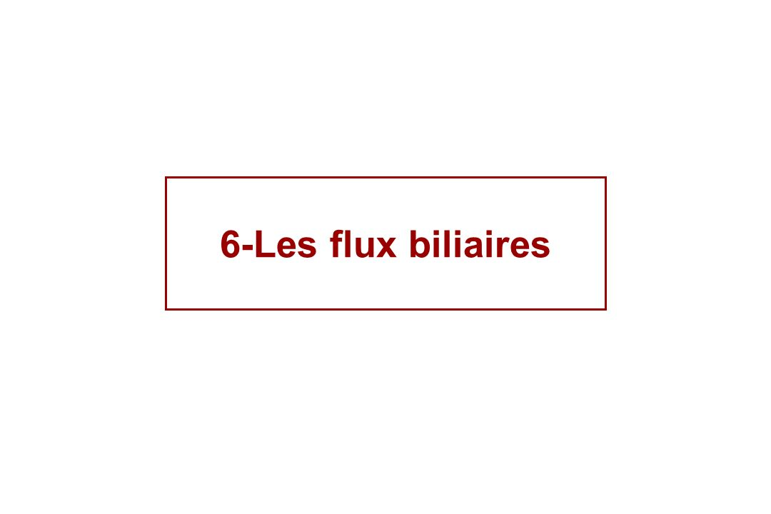 6-Les flux biliaires