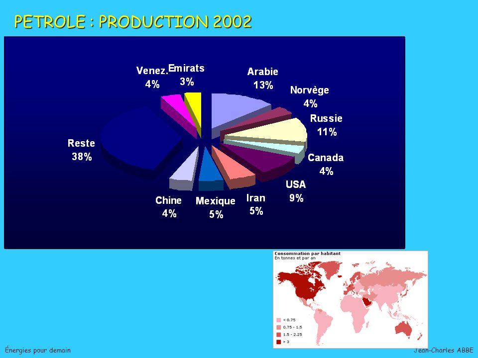 PETROLE : PRODUCTION 2002 Énergies pour demain Jean-Charles ABBE