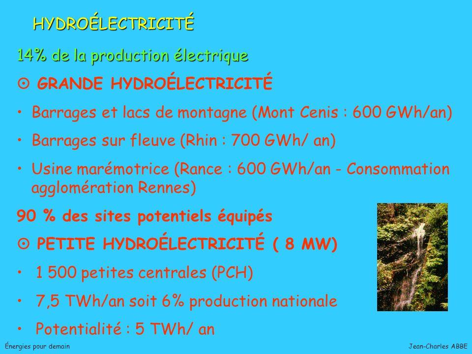 14% de la production électrique  GRANDE HYDROÉLECTRICITÉ