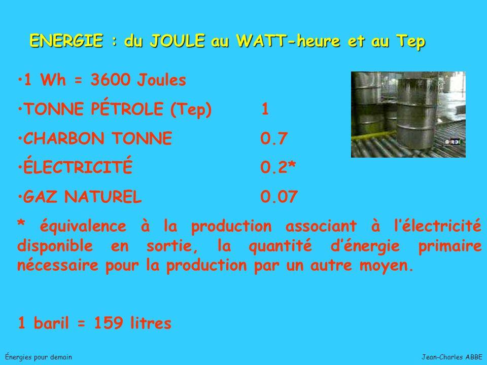 ENERGIE : du JOULE au WATT-heure et au Tep
