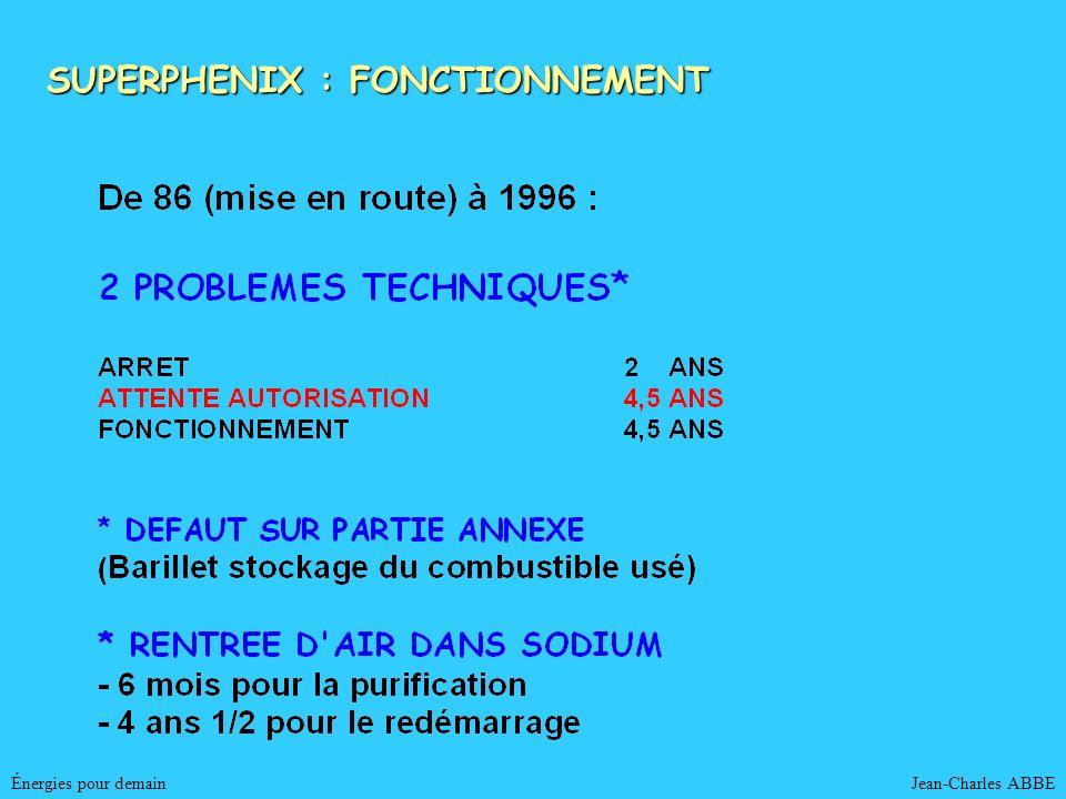 SUPERPHENIX : FONCTIONNEMENT