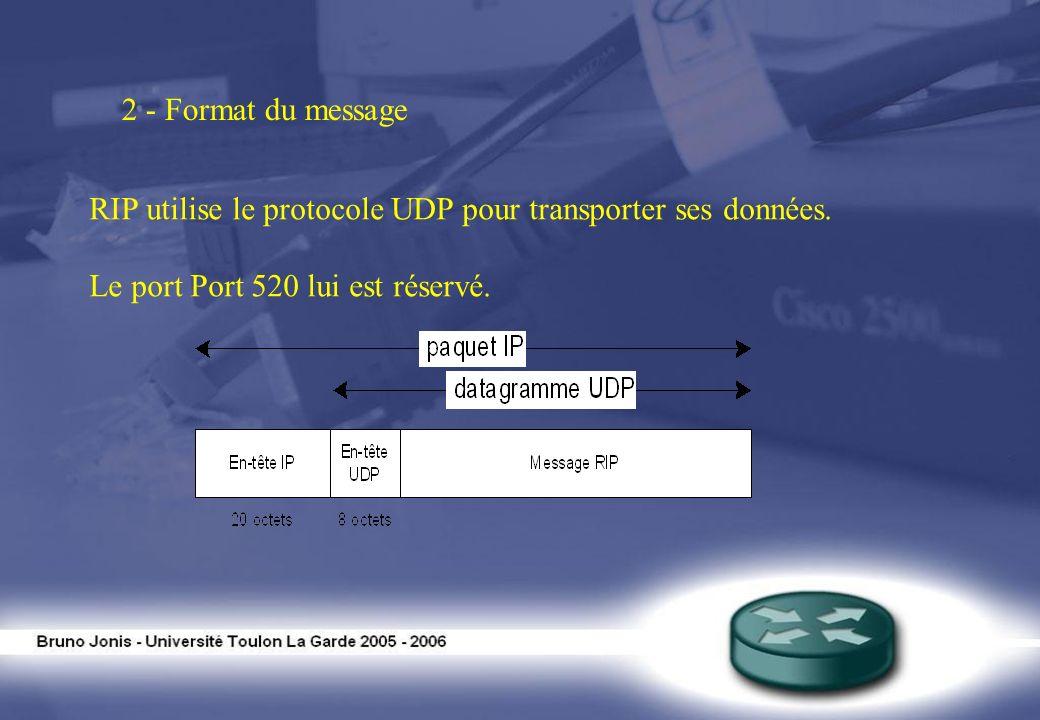 2 - Format du message RIP utilise le protocole UDP pour transporter ses données.