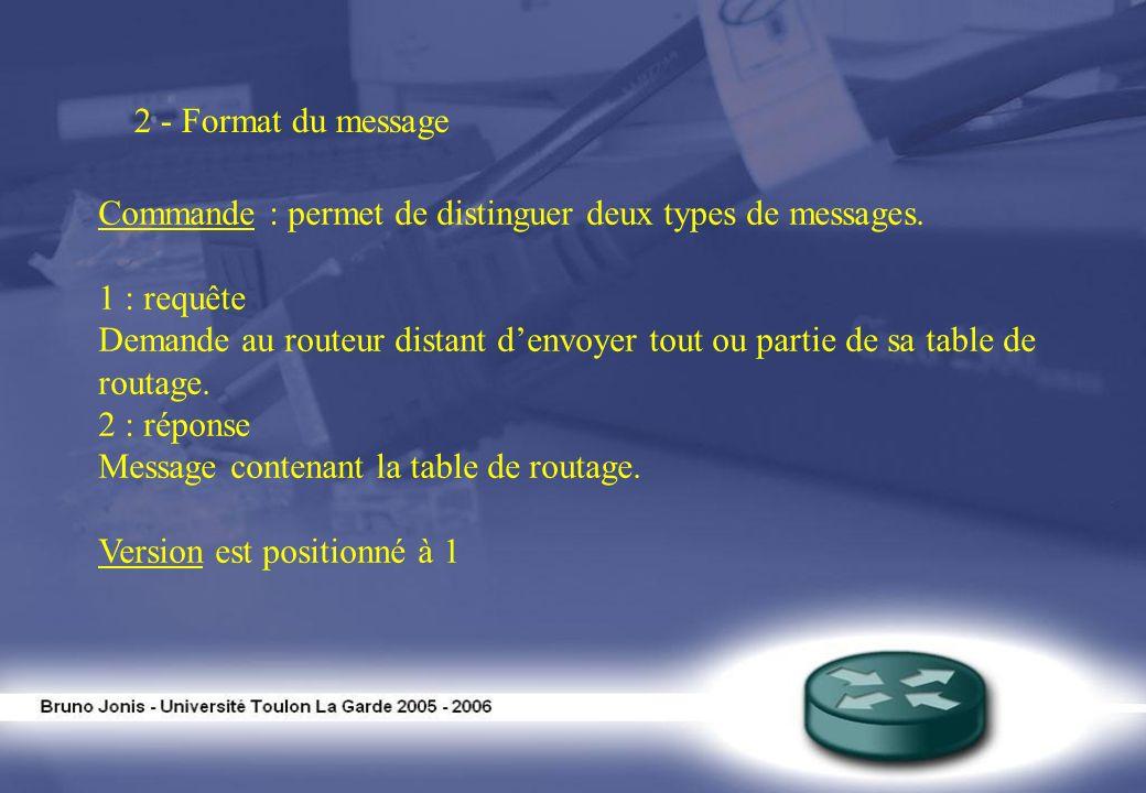 2 - Format du message Commande : permet de distinguer deux types de messages. 1 : requête.