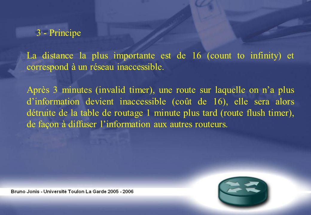 3 - PrincipeLa distance la plus importante est de 16 (count to infinity) et correspond à un réseau inaccessible.