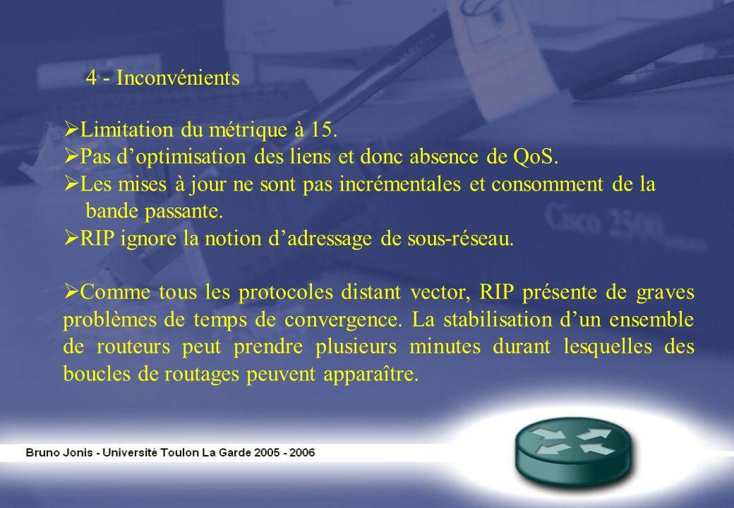 4 - InconvénientsLimitation du métrique à 15. Pas d'optimisation des liens et donc absence de QoS.
