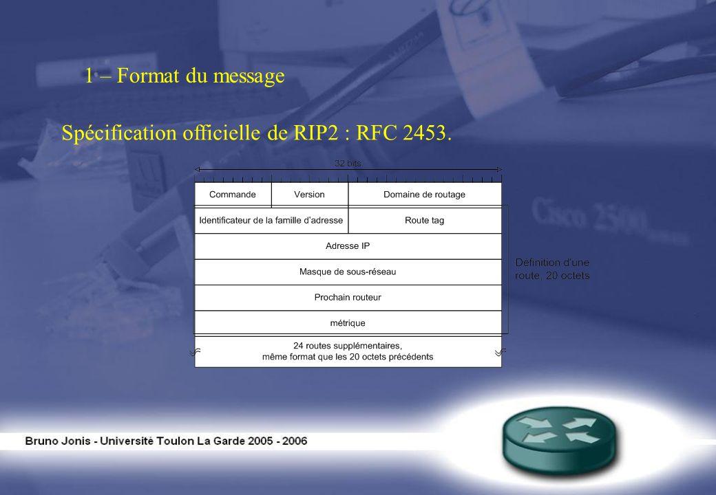 1 – Format du message Spécification officielle de RIP2 : RFC 2453.