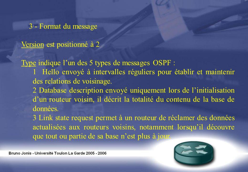 3 - Format du message Version est positionné à 2. Type indique l'un des 5 types de messages OSPF :