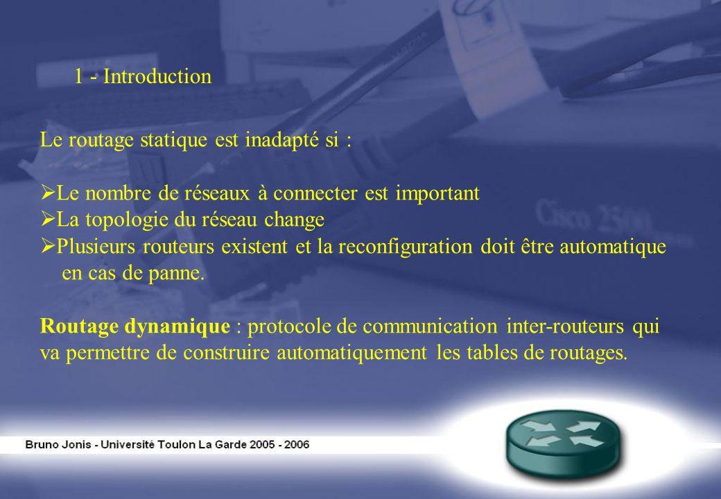 1 - Introduction Le routage statique est inadapté si : Le nombre de réseaux à connecter est important.