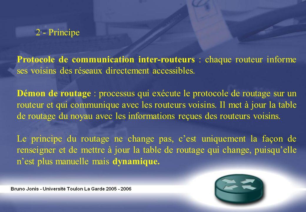 2 - PrincipeProtocole de communication inter-routeurs : chaque routeur informe ses voisins des réseaux directement accessibles.