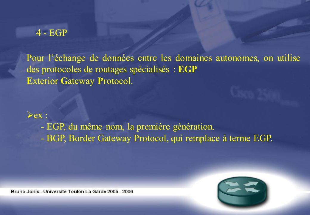 4 - EGPPour l'échange de données entre les domaines autonomes, on utilise des protocoles de routages spécialisés : EGP.
