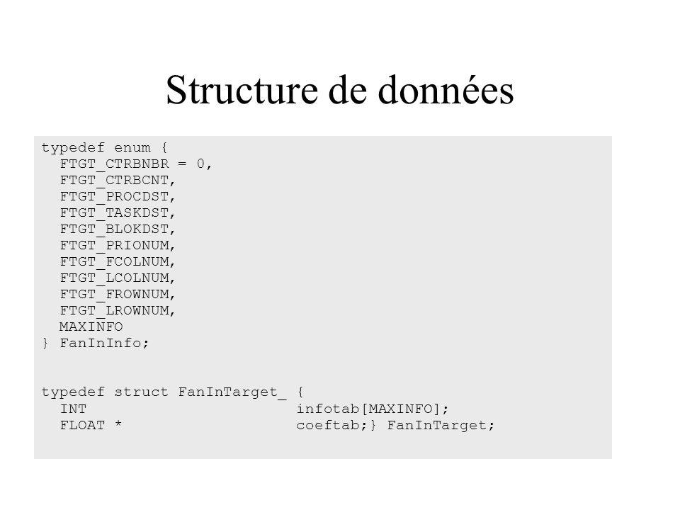 Structure de données typedef enum { FTGT_CTRBNBR = 0, FTGT_CTRBCNT,