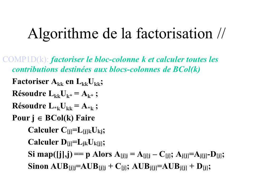 Algorithme de la factorisation //