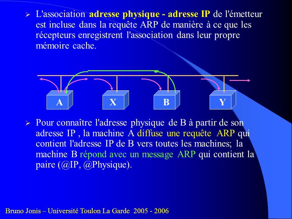 L association adresse physique - adresse IP de l émetteur est incluse dans la requête ARP de manière à ce que les récepteurs enregistrent l association dans leur propre mémoire cache.