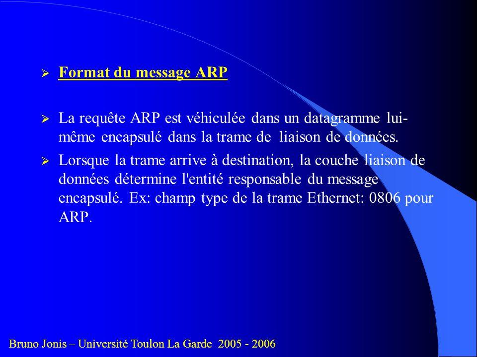 Format du message ARP La requête ARP est véhiculée dans un datagramme lui-même encapsulé dans la trame de liaison de données.
