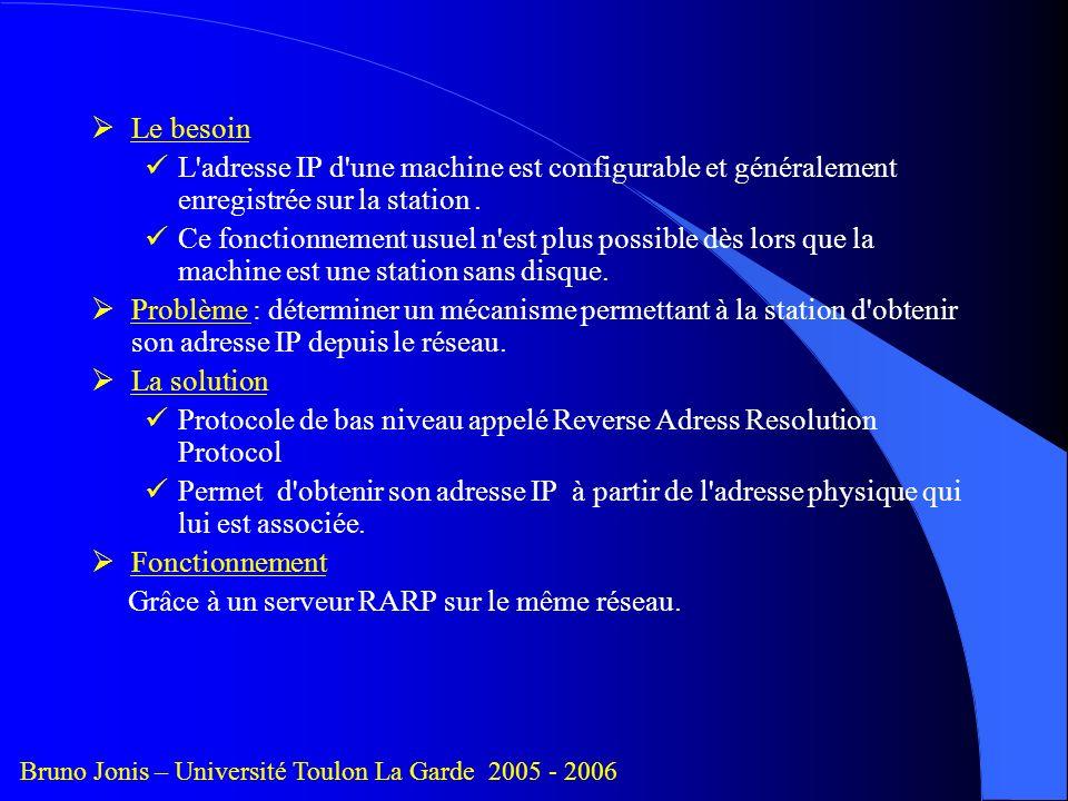 Protocole de bas niveau appelé Reverse Adress Resolution Protocol